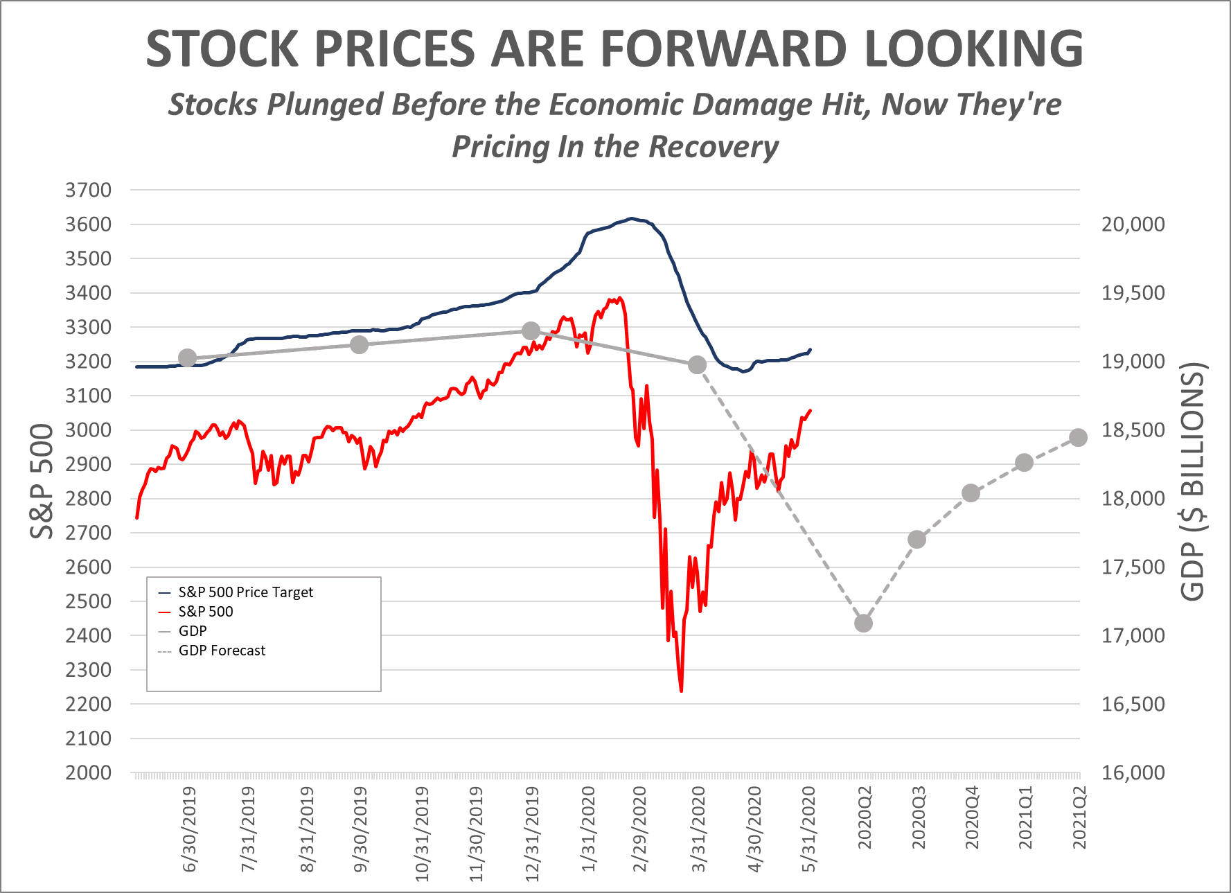 adell harriman and carpenter stock price chart covid 19