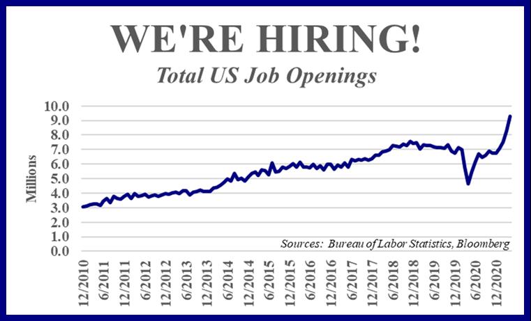 adell harriman and carpenter usa job openings chart